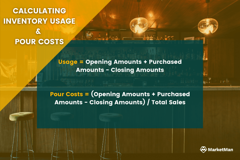 Inventory usage pour cost formulas