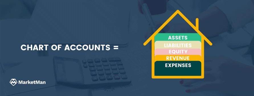 chart-of-accounts