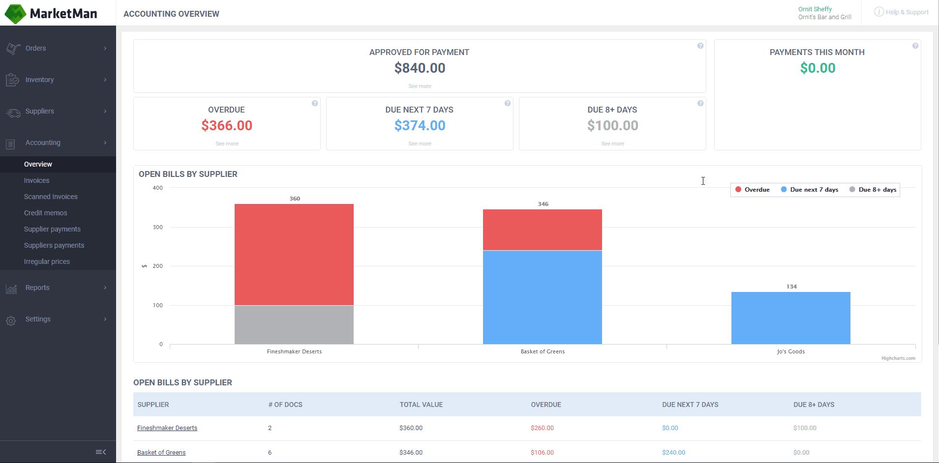 Vendor Payments - Overview Screenshot