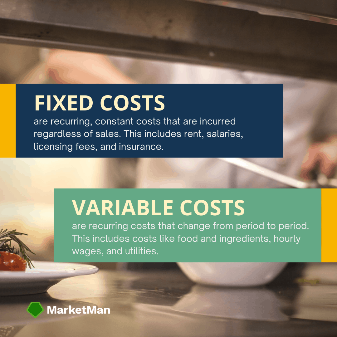 definitions of variable and fixed costs