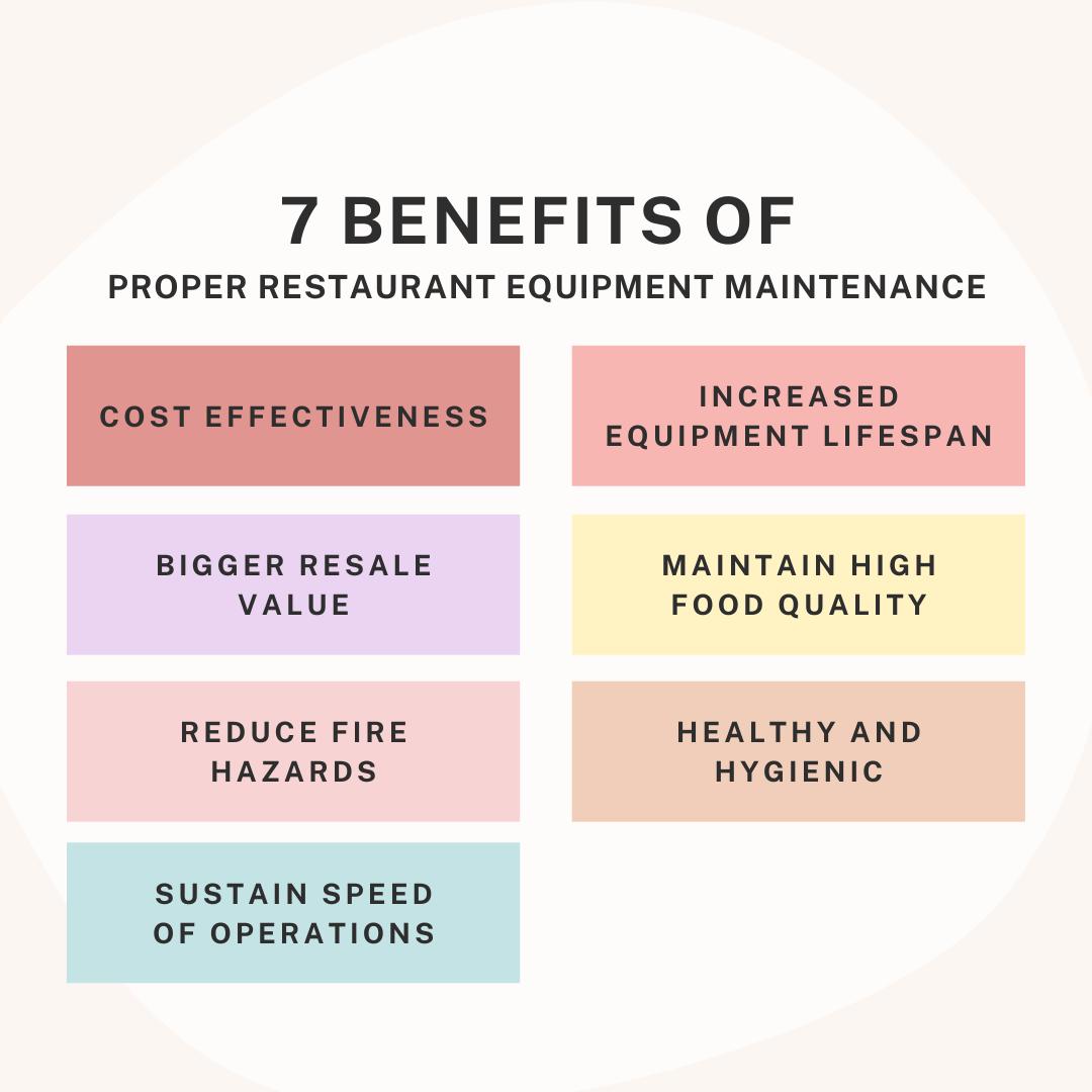 7 benefits of proper restaurant equipment maintenance