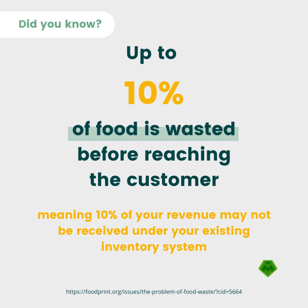 Food-Waste-Statistic