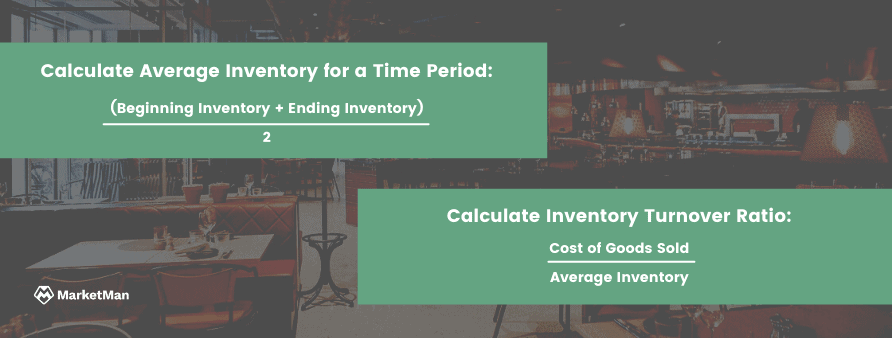 Inventory Turnover Ratio Formulas