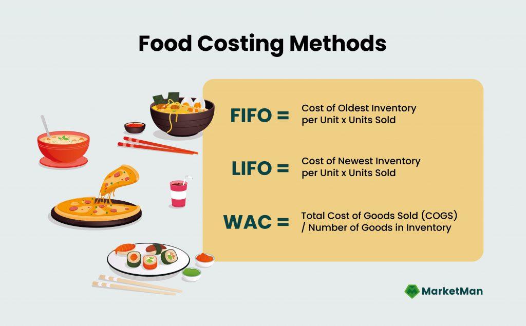 Food-Costing-Methods-MarketMan